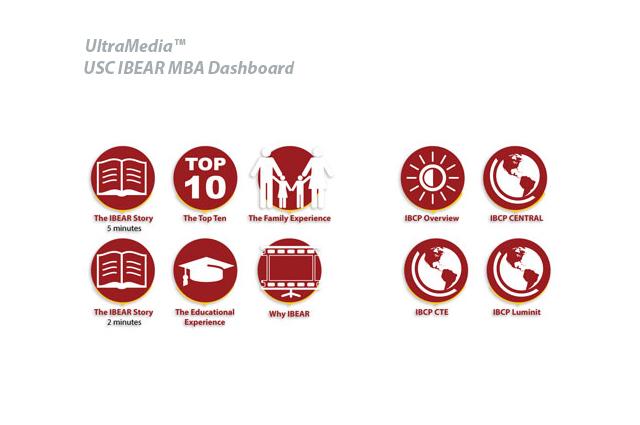 USC IBEAR UltraMedia